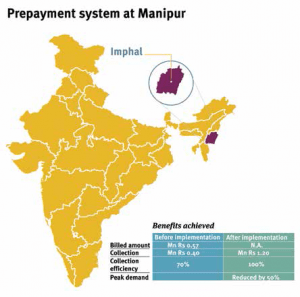 2014 Manipur