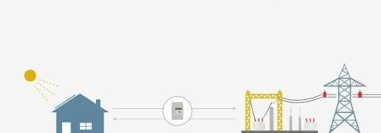 Net metering and gross metering in India